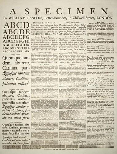 typeface-font