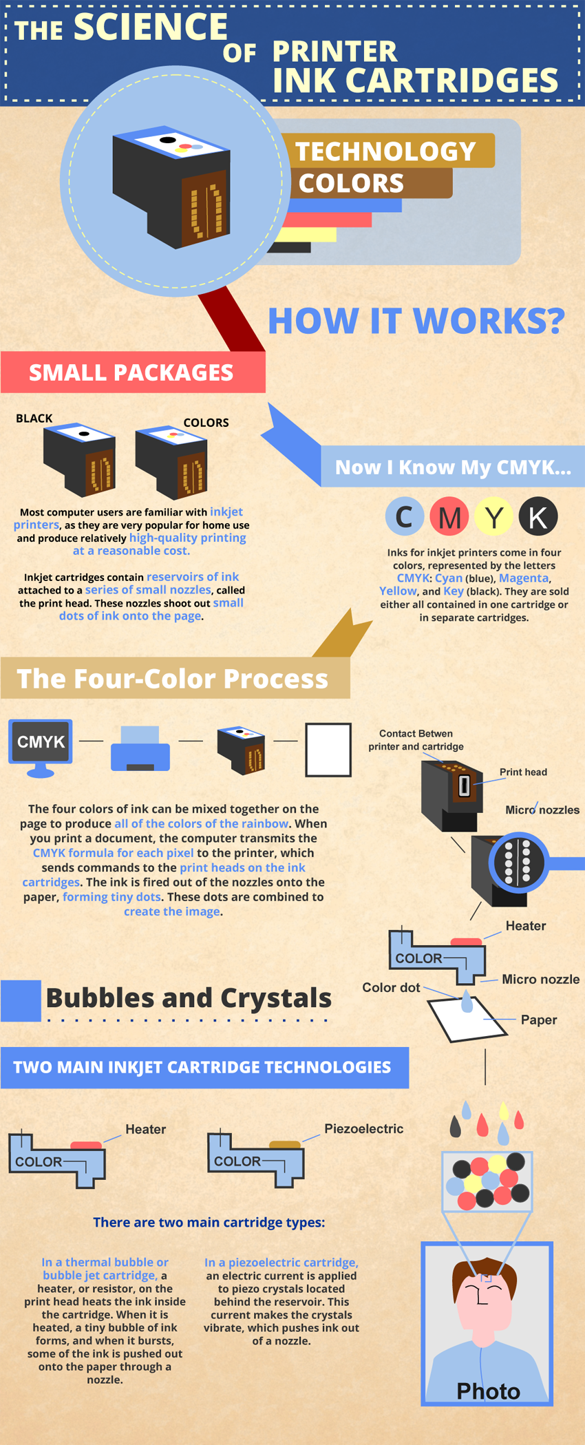 Printer-Inkjet-Cartridge-infographic